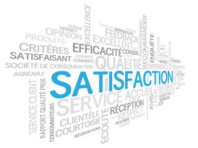 étude de satisfaction hongrie